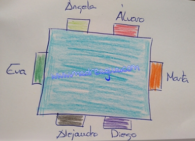 Imagen de un dibujo para averiguar qué hace tu hijo en la escuela